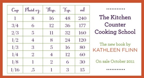 The Kitchen Counter Cooking school magnet