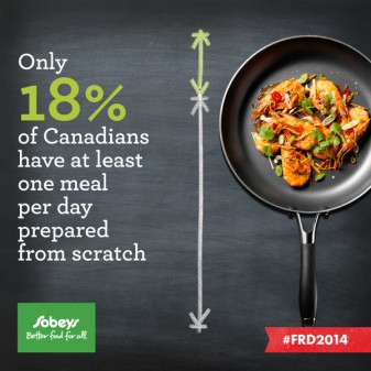Sobeys research 18% Canadians one meal a day from scratch