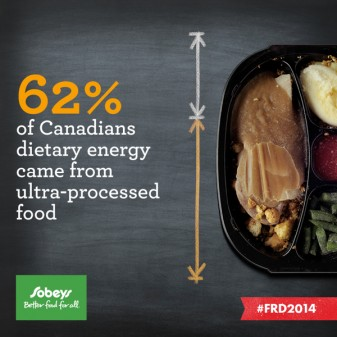 62% of Canadians dietary energy comes from ultra processed food
