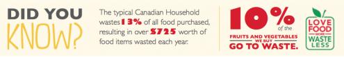 Food waste in Canada on eatlivetravelwrite.com