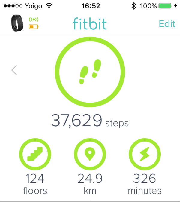 Fitbit Stats Camino Day 4 on the Camino de Santiago on eatlivetravelwrite.com